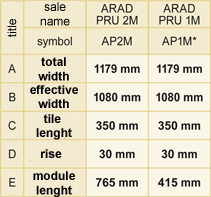 SATJAM-ARAD-tabulka.png