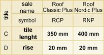 SATJAM-ROOF-tabulka-plus.png