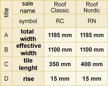 SATJAM-ROOF-tabulka.png